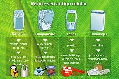reciclagem_de_celular-Climex